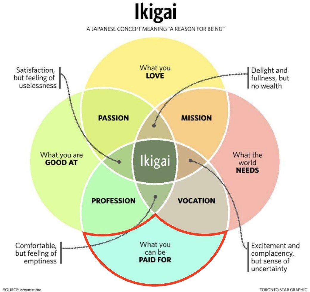 ikigai3