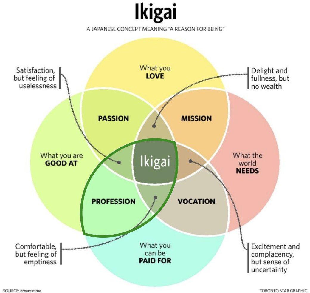 ikigai5