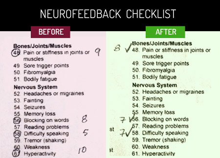 before and after checklist