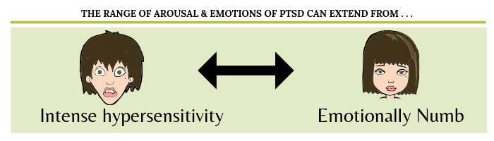 PTSD | Narcissistic & Psychopathic Abuse | Neuroinstincts