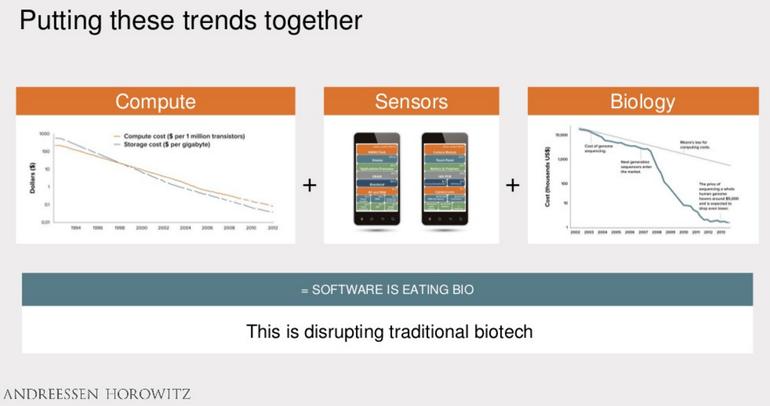 Ready for digital therapeutics? Andreessen Horowitz hopes so