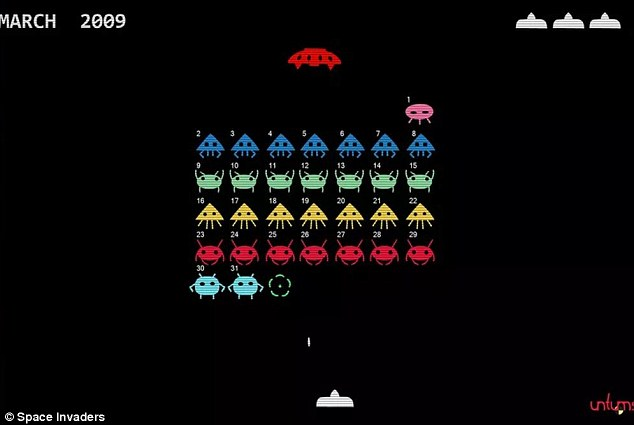 Elon Musk opens AI GYM to train machines on Atari games: Billionaire says initiative will help …