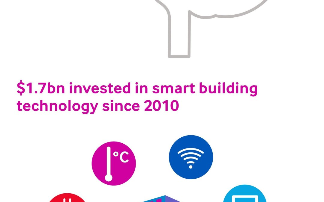 How Artificial Intelligence puts the 'smart' in smart buildings