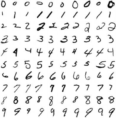 Deep learning for complete beginners: Recognising handwritten digits by Cambridge Coding …