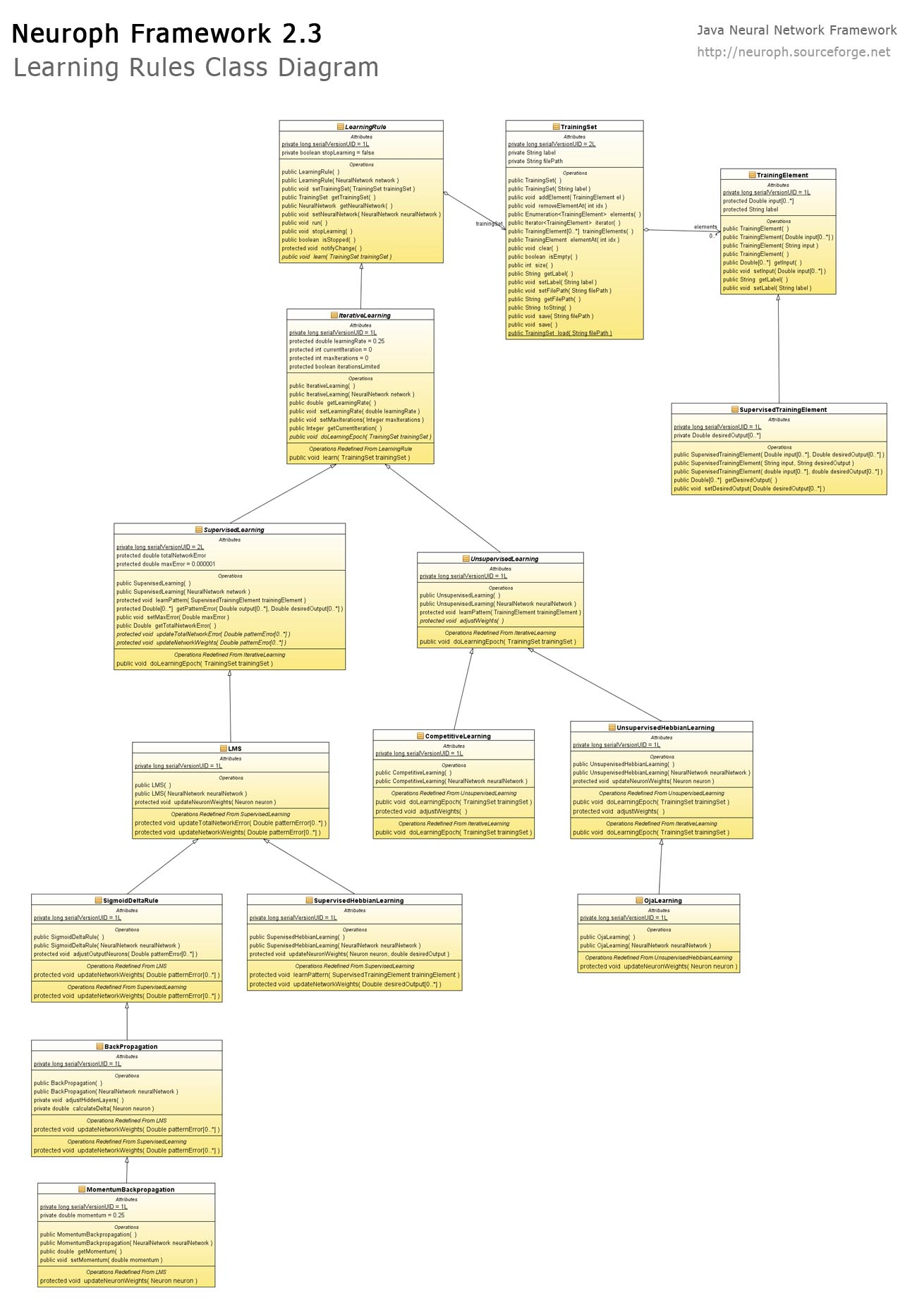 visio sequence diagram library fan center wiring uml diagrams tutorial pdf free engine image for user