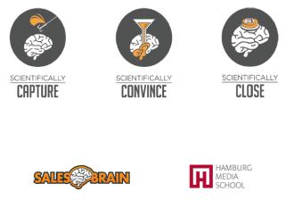 scientifically