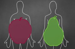 Drawings of women's bodies. One has an apple overlaided and the other a pear.