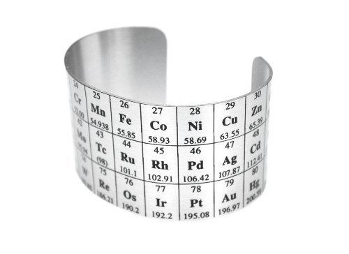 Periodic table of elements cuff aluminum wide bracelet 1999 urtaz Gallery