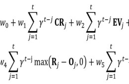 Image shows the happiness equation.