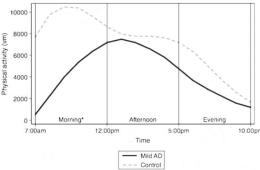 Image shows a graph.