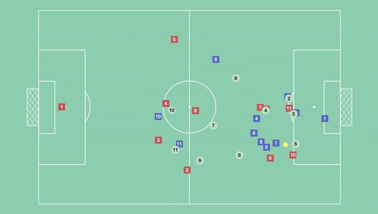 Image shows a digital soccer field.