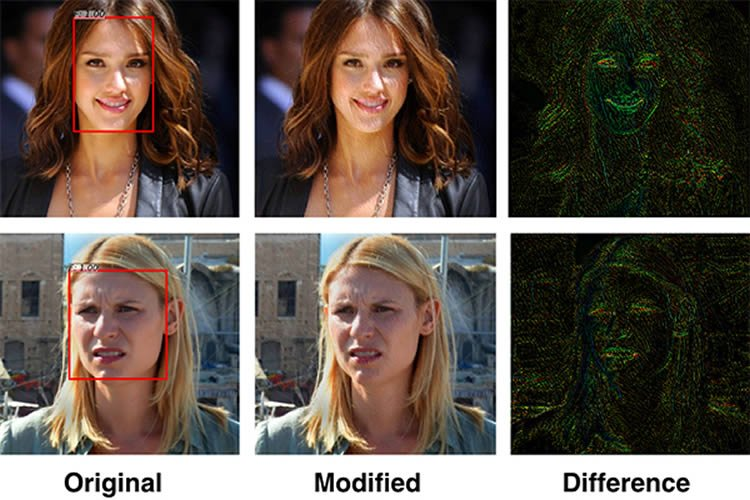 The image shows the AI obscuring facial images