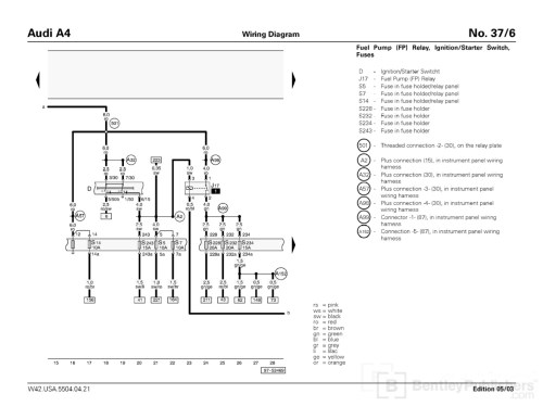 small resolution of b5 s4 fuse diagram wiring library