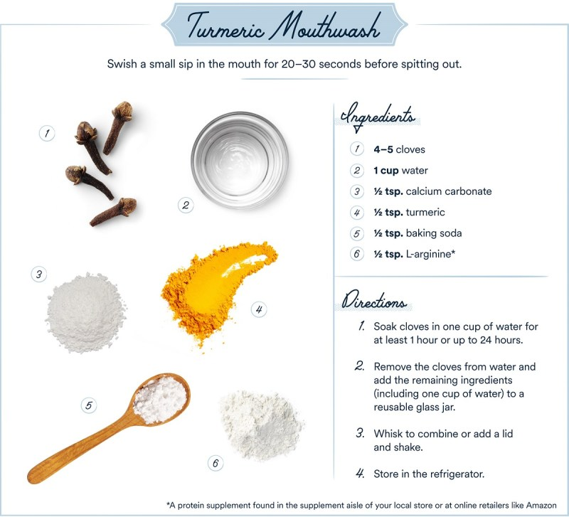 DIY mouthwash recipe - Turmeric
