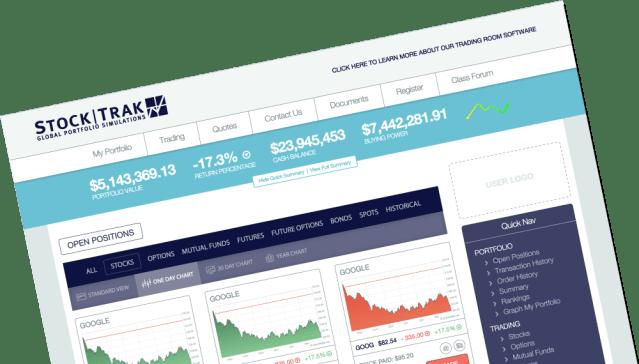 Stock market info