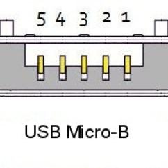 Plug In Wiring Diagram Pioneer Premier Deh P510ub Micro Usb Pinout Because Everything Is Terrible Never Stop Pin Out