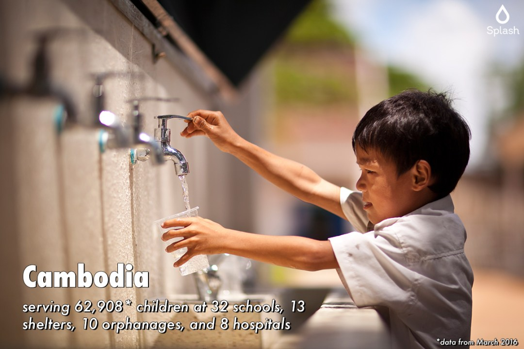 Splash serving 62,908 children at 32 schools, 13 shelters, 10 orphanages, and 8 hospitals in Cambodia