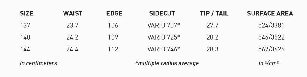19/20 Never Summer Mini Proto Specs