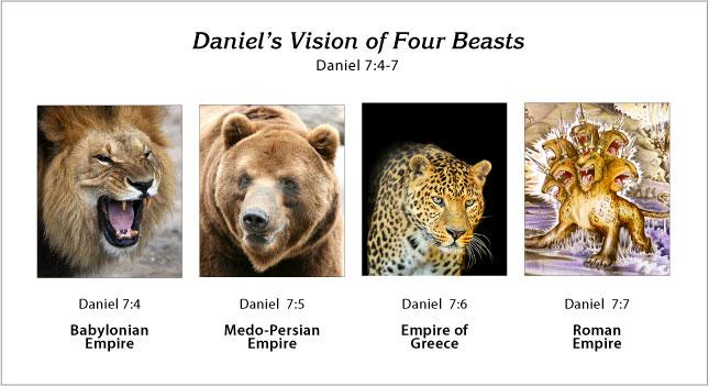 Daniel's Vision of Four Beast