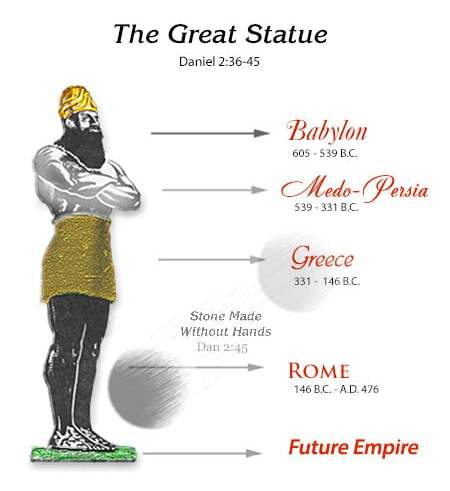 The Great Statue