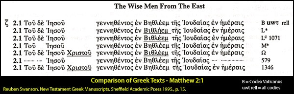 Greek texts compared on Matthew 2
