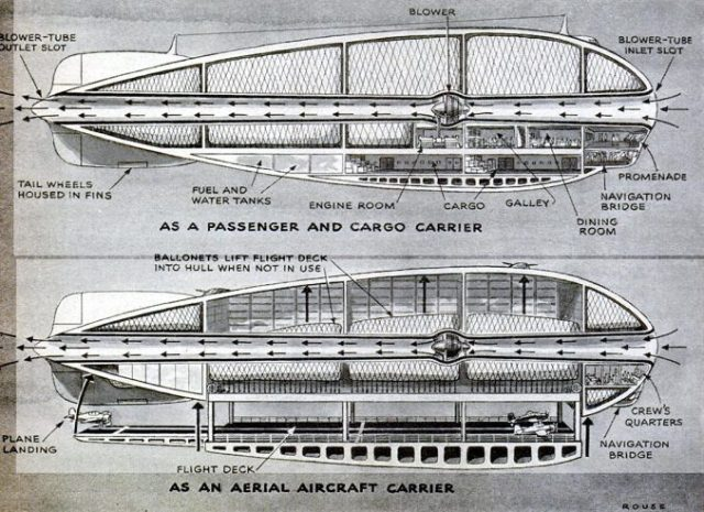 Flying aircraft carrier cutaway