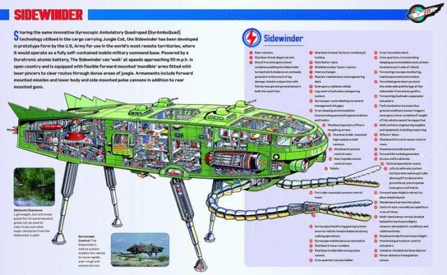 Thunderbirds Sidewinder cutaway