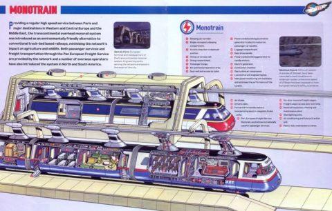 Thunderbirds monotrain cutaway