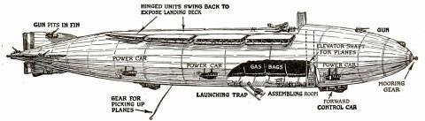 Sky Leviathan cutaway
