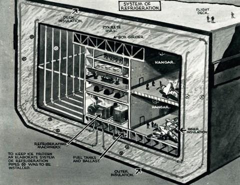 Project Habakkuk cutaway
