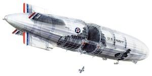 USS Macon airship cutaway