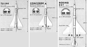 Boeing 2707 concept art