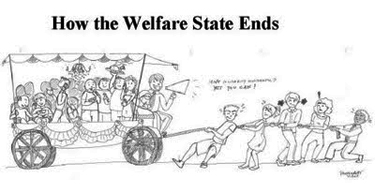 Opinions on Welfare state