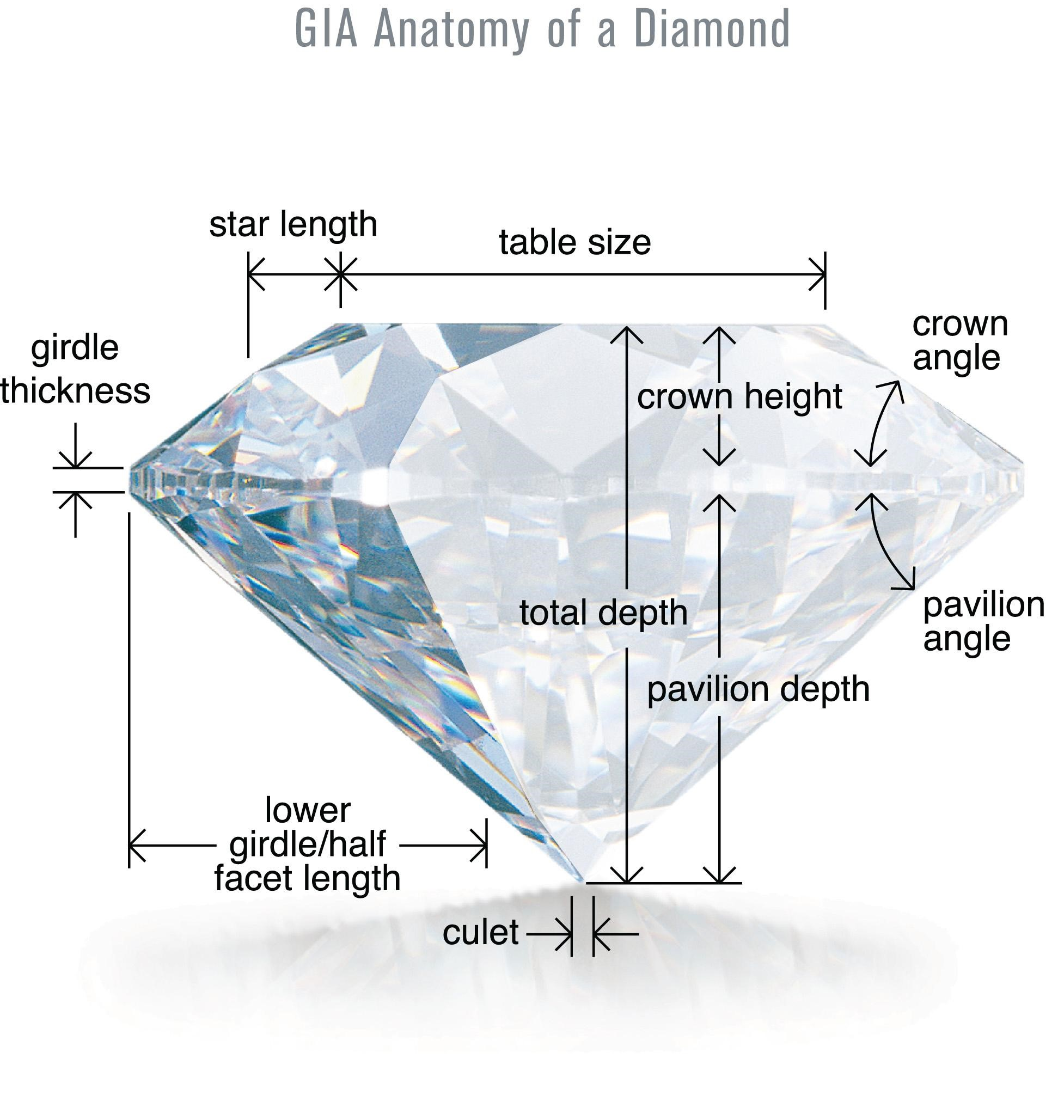 hight resolution of understanding this language will help you understand your diamond take a moment to learn more about the 4cs and find out how they play a an important role