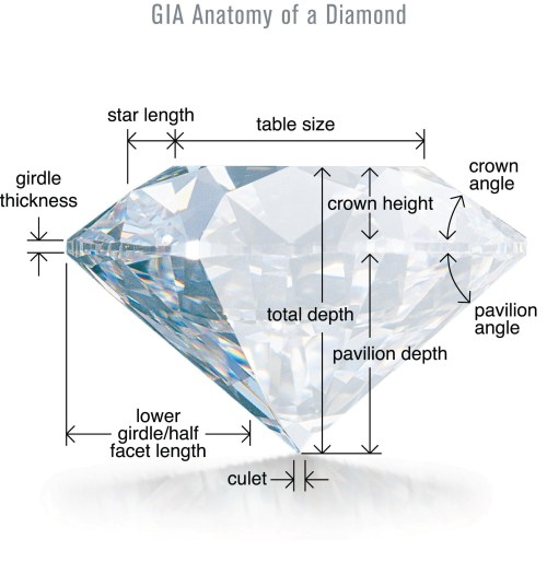 small resolution of understanding this language will help you understand your diamond take a moment to learn more about the 4cs and find out how they play a an important role