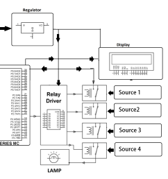 multi power source using 4 different sources for no break power supply no break power supply block diagram [ 3824 x 2008 Pixel ]