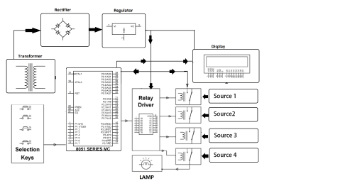 small resolution of multi power source using 4 different sources for no break power supply no break power supply block diagram