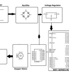 block diagram [ 2440 x 1660 Pixel ]