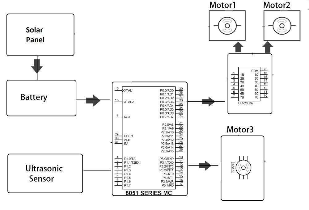 medium resolution of advanced tutorial battery wiring diagram for solar energy system