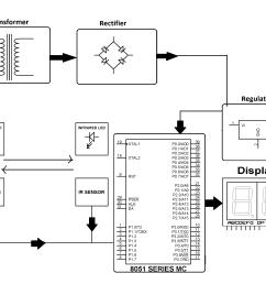 7 segment counter circuit diagram [ 2284 x 1844 Pixel ]
