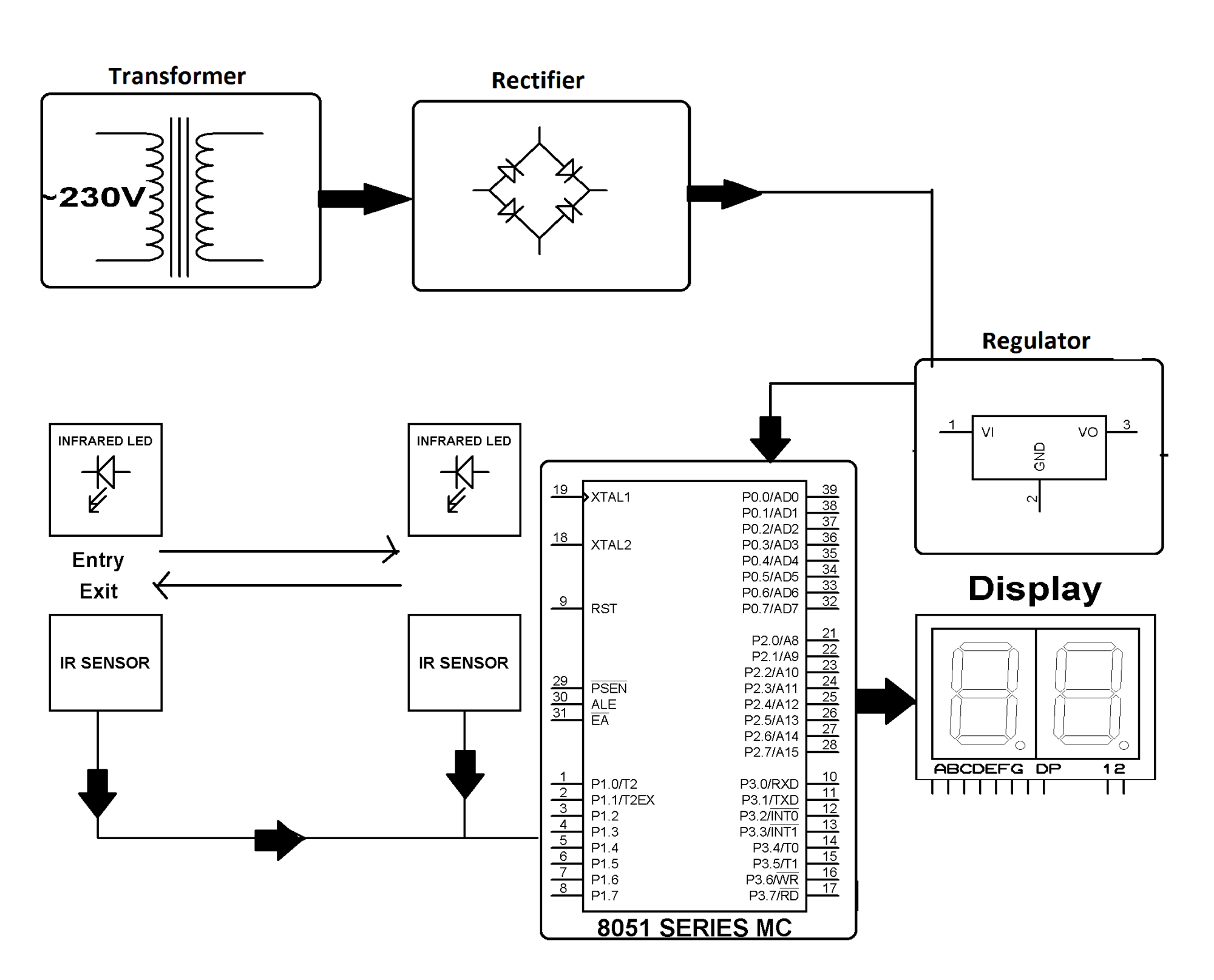hight resolution of 7 segment counter circuit diagram