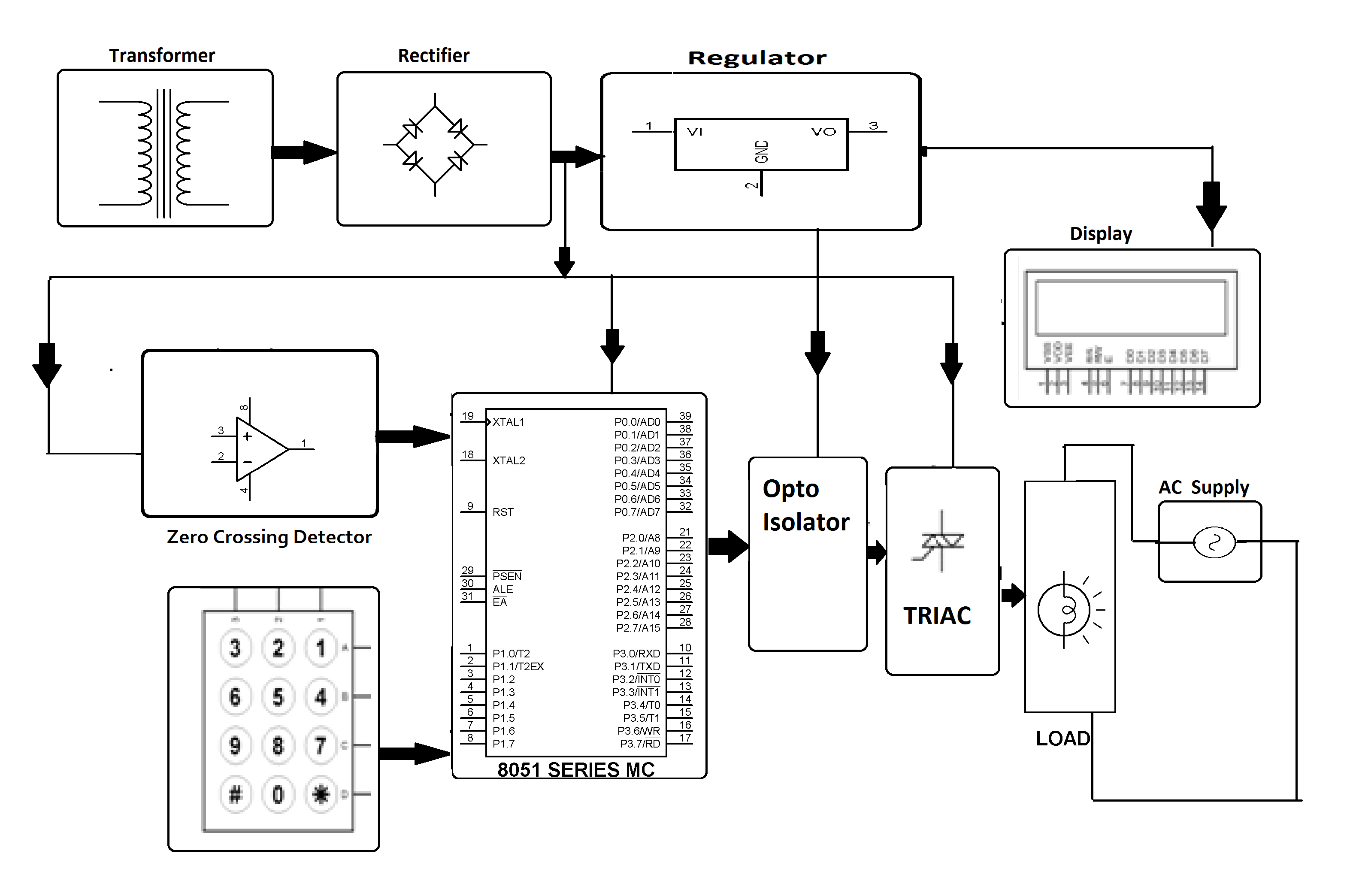 Ac Power Controller With Programmable Interface