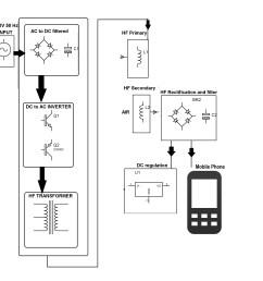 simple mobile charger circuit diagram [ 2888 x 2444 Pixel ]