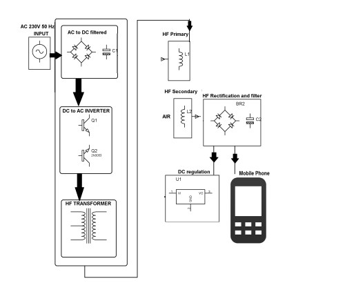 small resolution of simple mobile charger circuit diagram