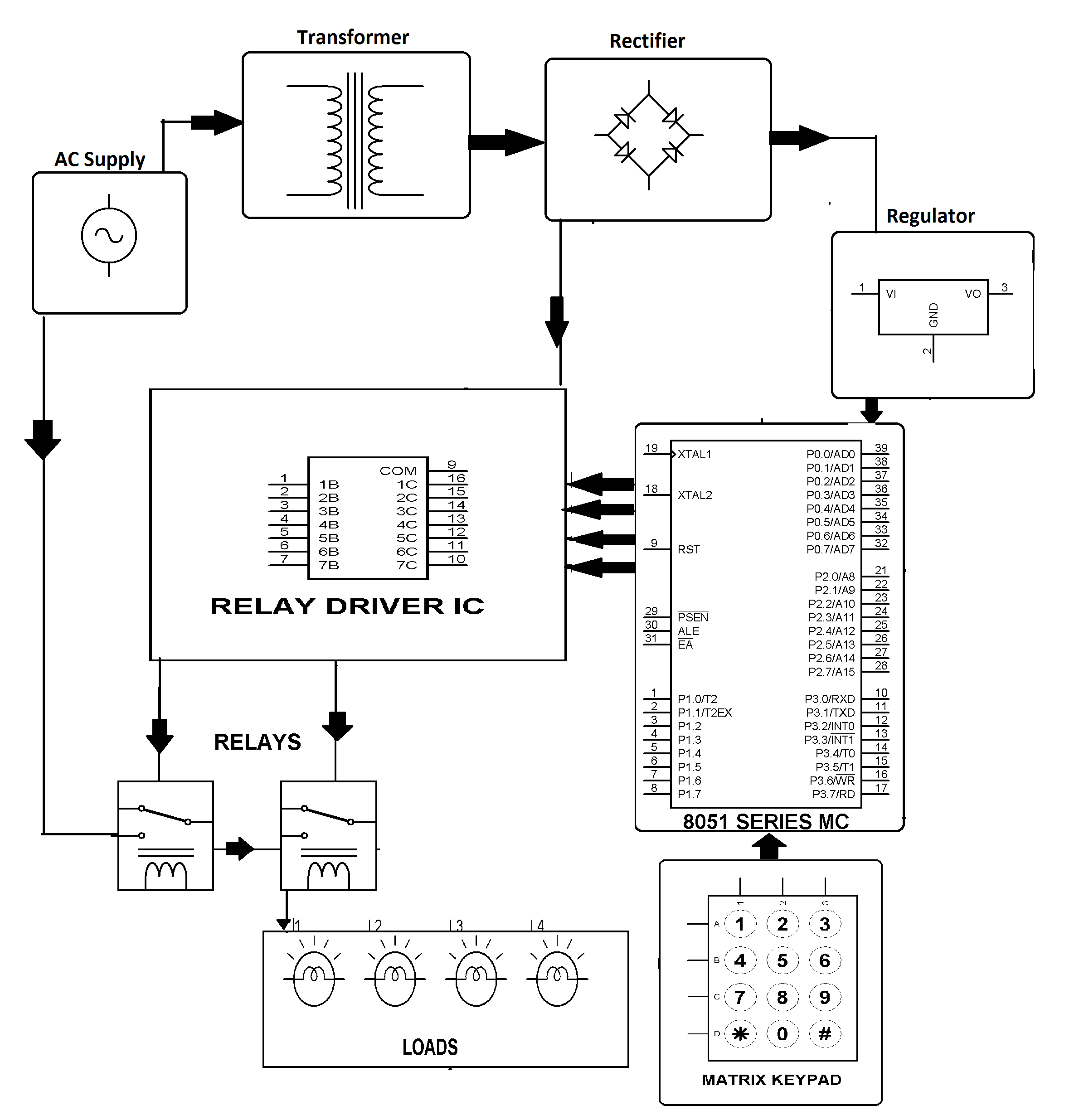password based circuit breaker final year engineering projects