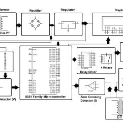 Home Power Saver Circuit Diagram Whirlpool Dryer Buzzer Pdf Electrical Wiring