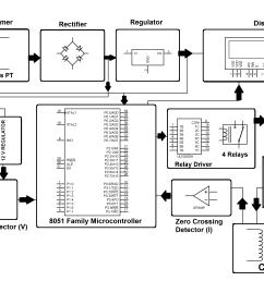 commercial power saver project power saver block diagram [ 3031 x 2131 Pixel ]