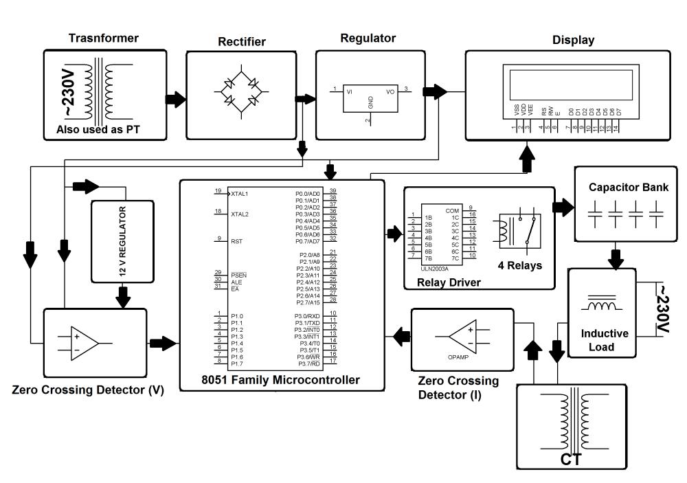 medium resolution of commercial power saver project power saver block diagram