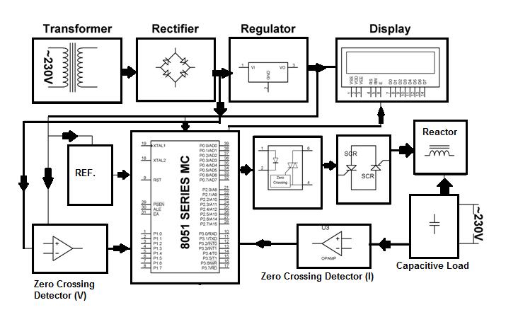 Flexible Ac Transmitter System Using TSR