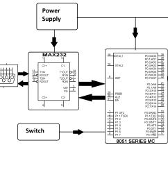 block diagram vehicle theft detection engine locking project [ 2965 x 1705 Pixel ]